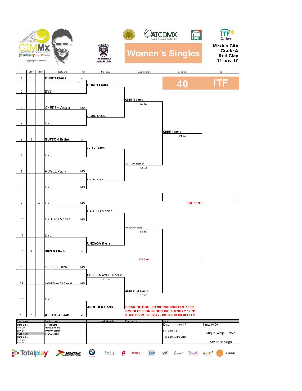 2   Draws ITF Página 01