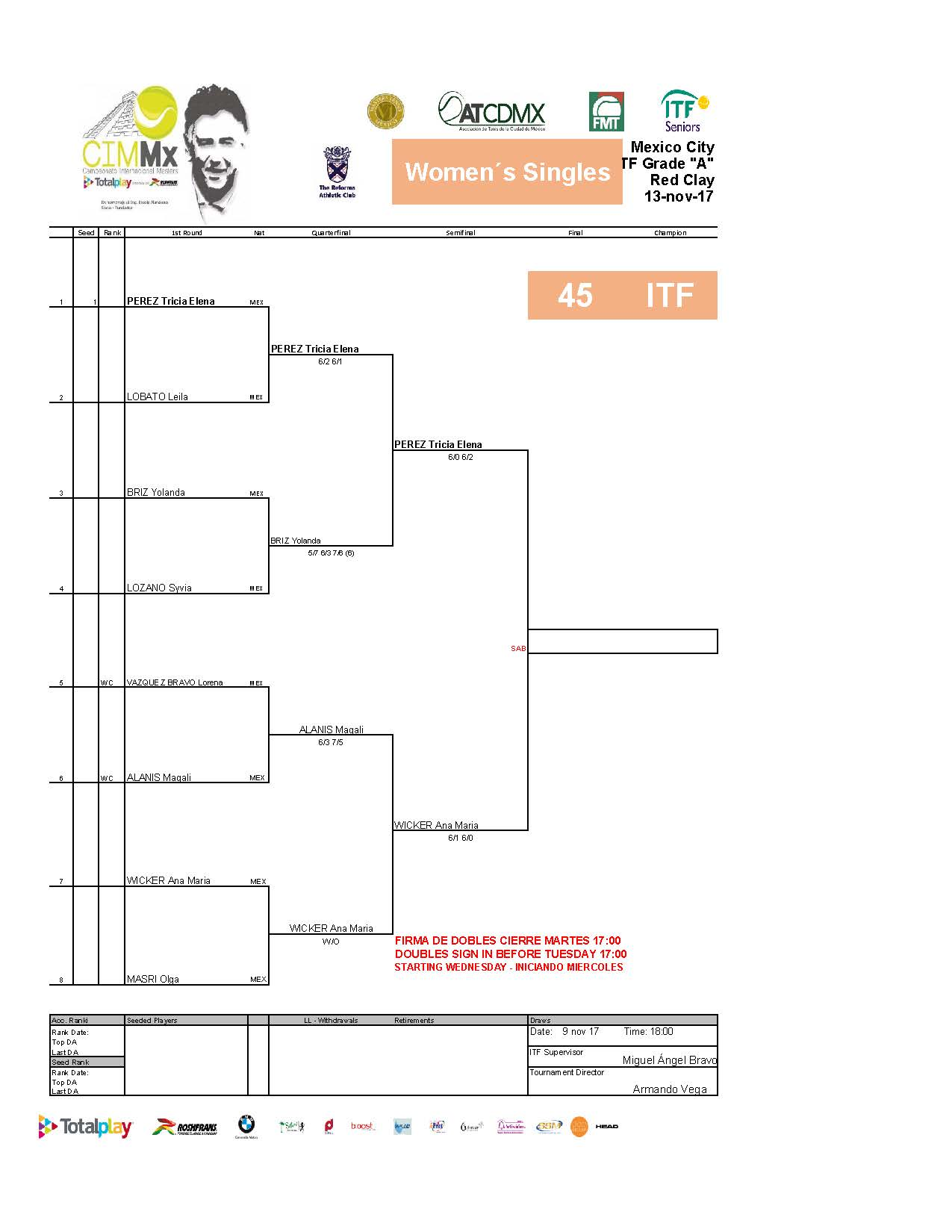 2   Draws ITF Página 02