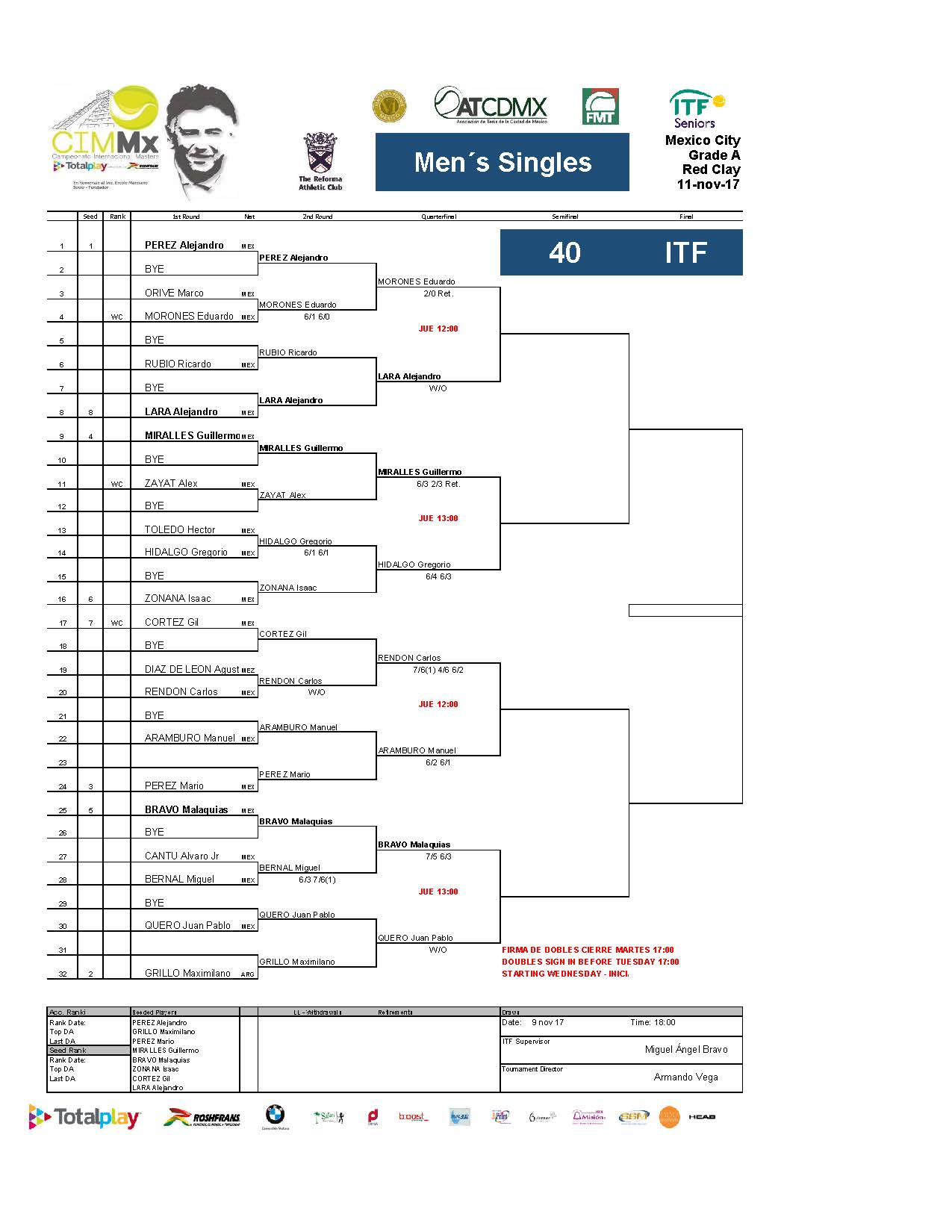 2   Draws ITF Página 08