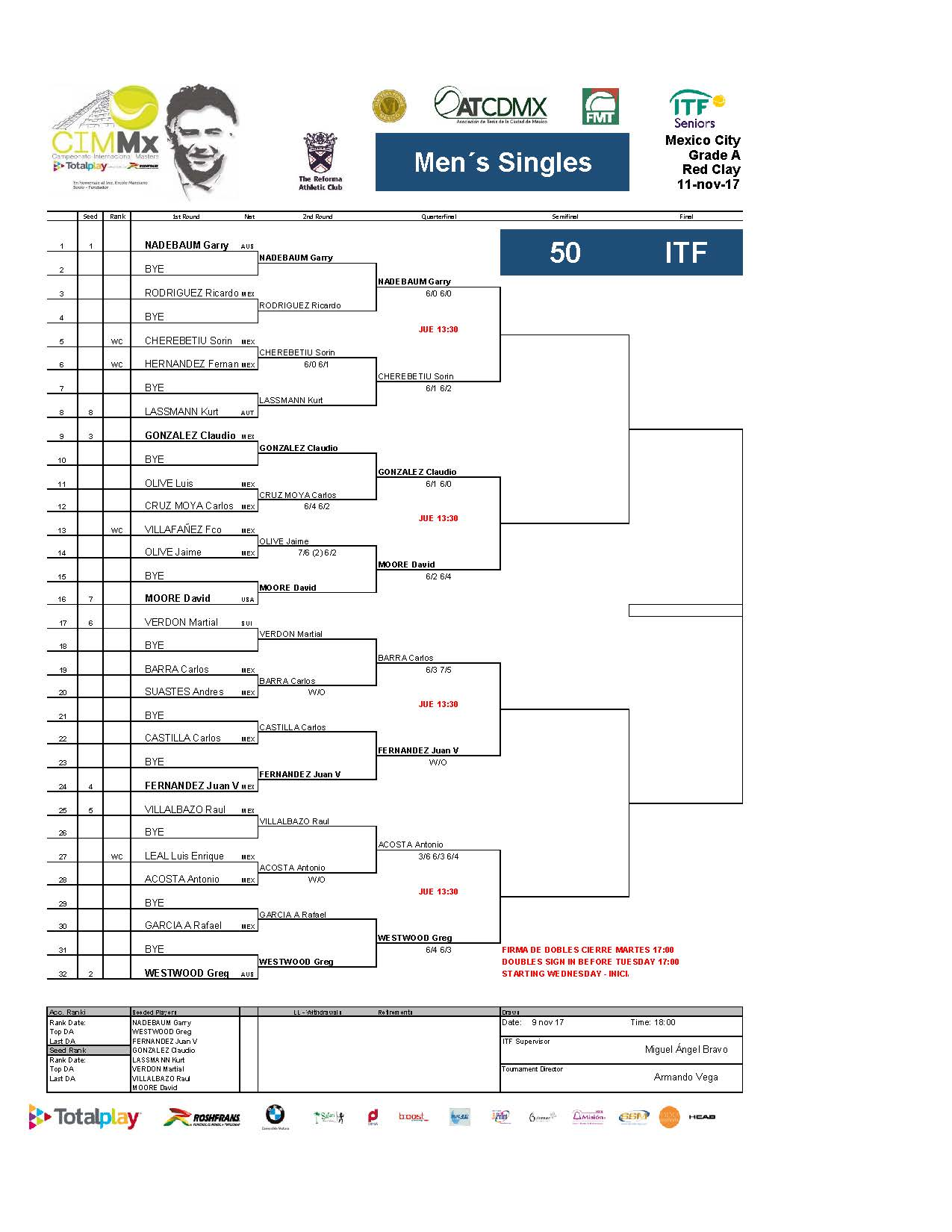 2   Draws ITF Página 10