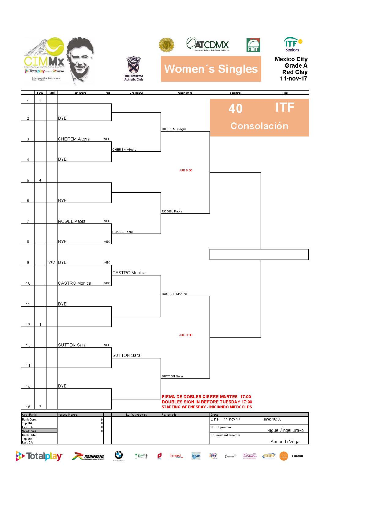 2   Draws ITF Página 17