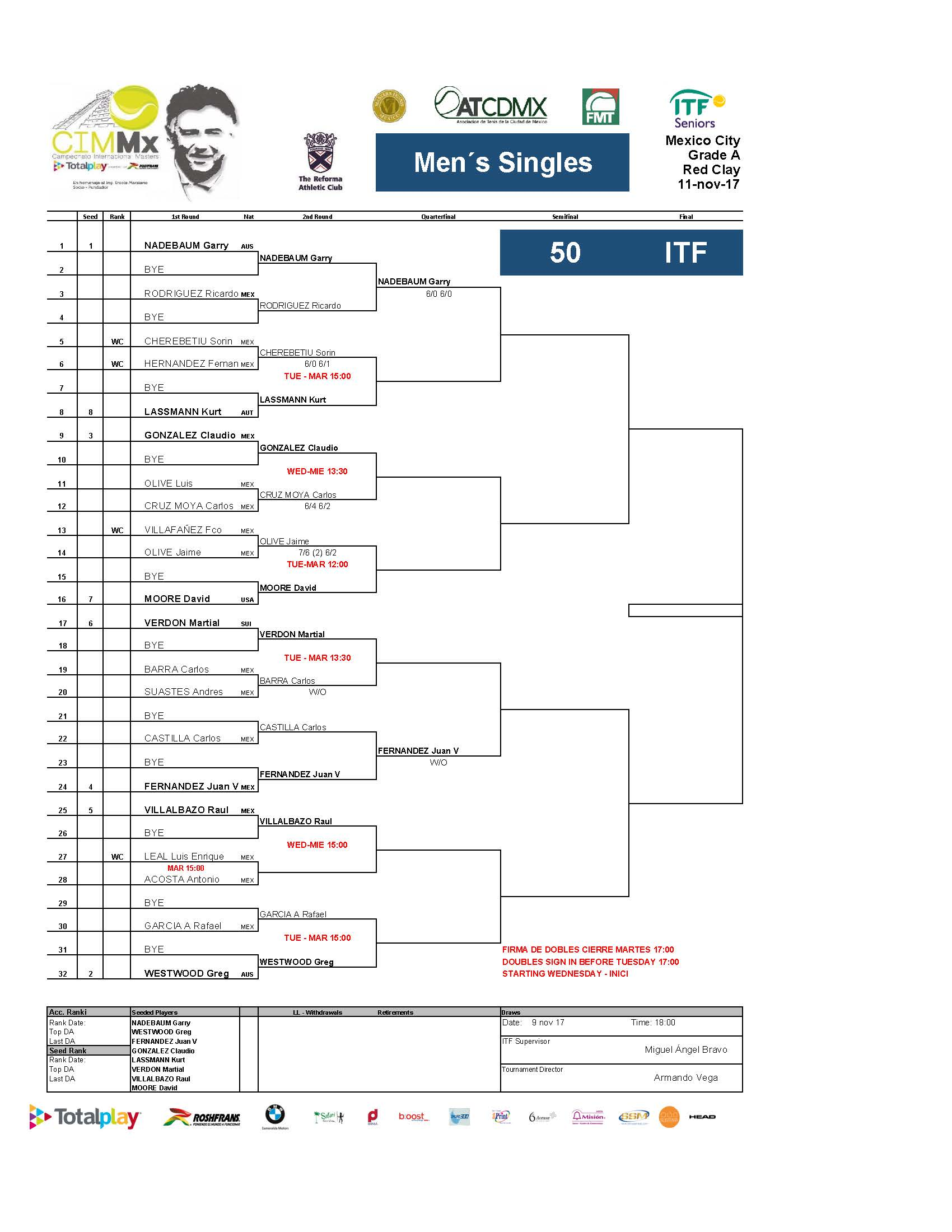 2   Draws ITF Pa Gina 10