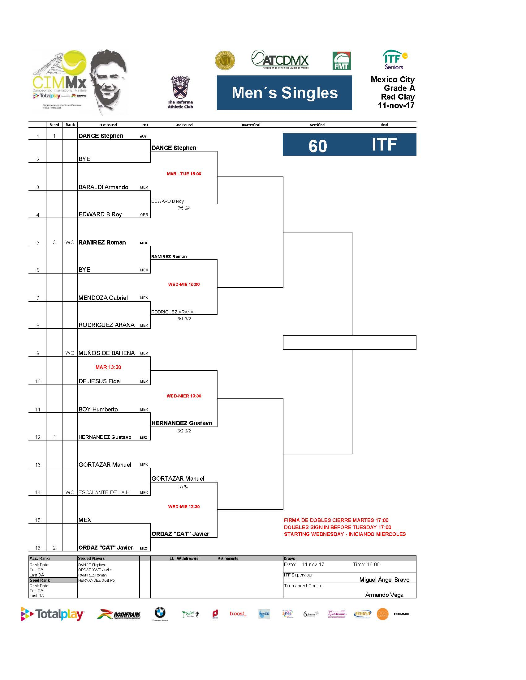 2   Draws ITF Pa Gina 12