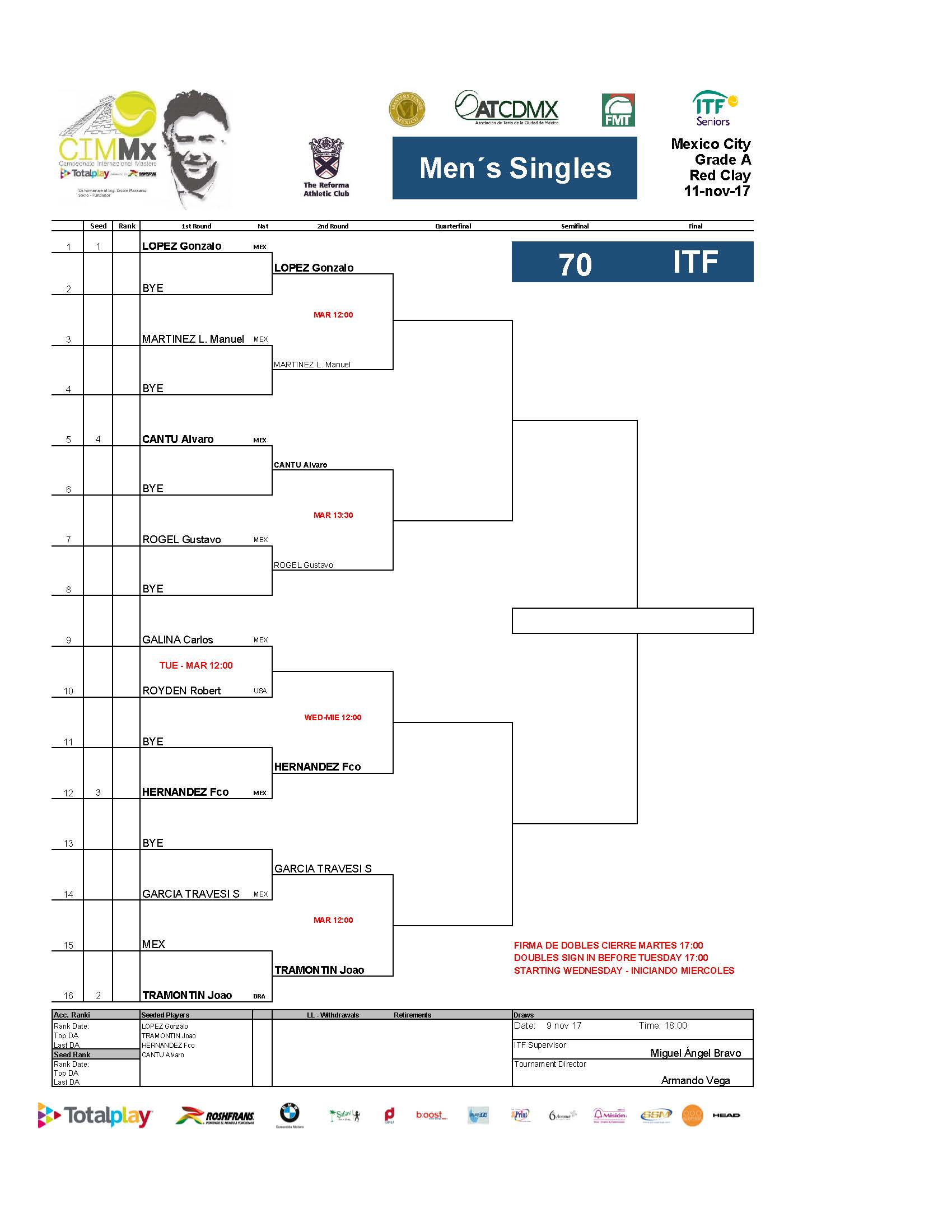 2   Draws ITF Pa Gina 14