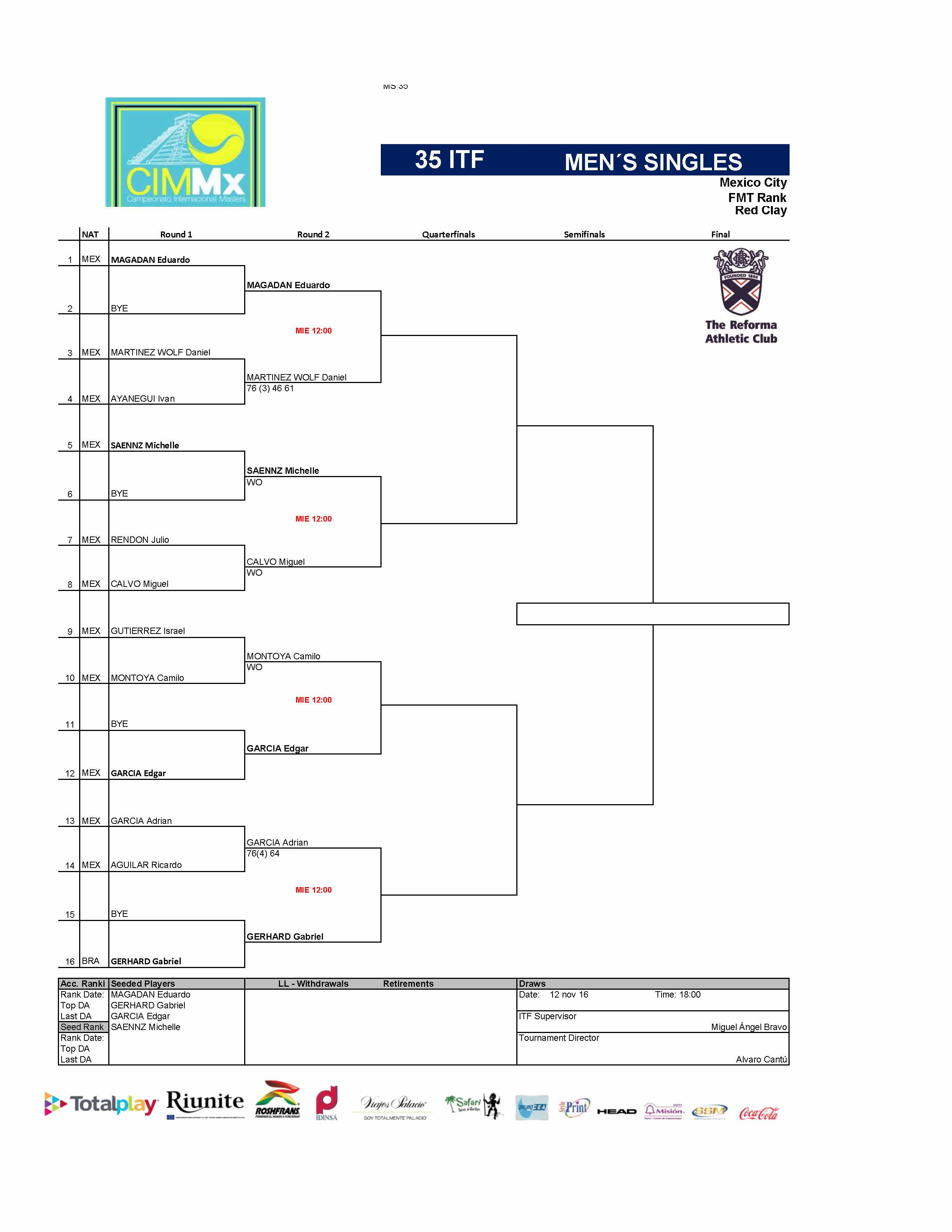 1 - Draws ITF Página 01-min
