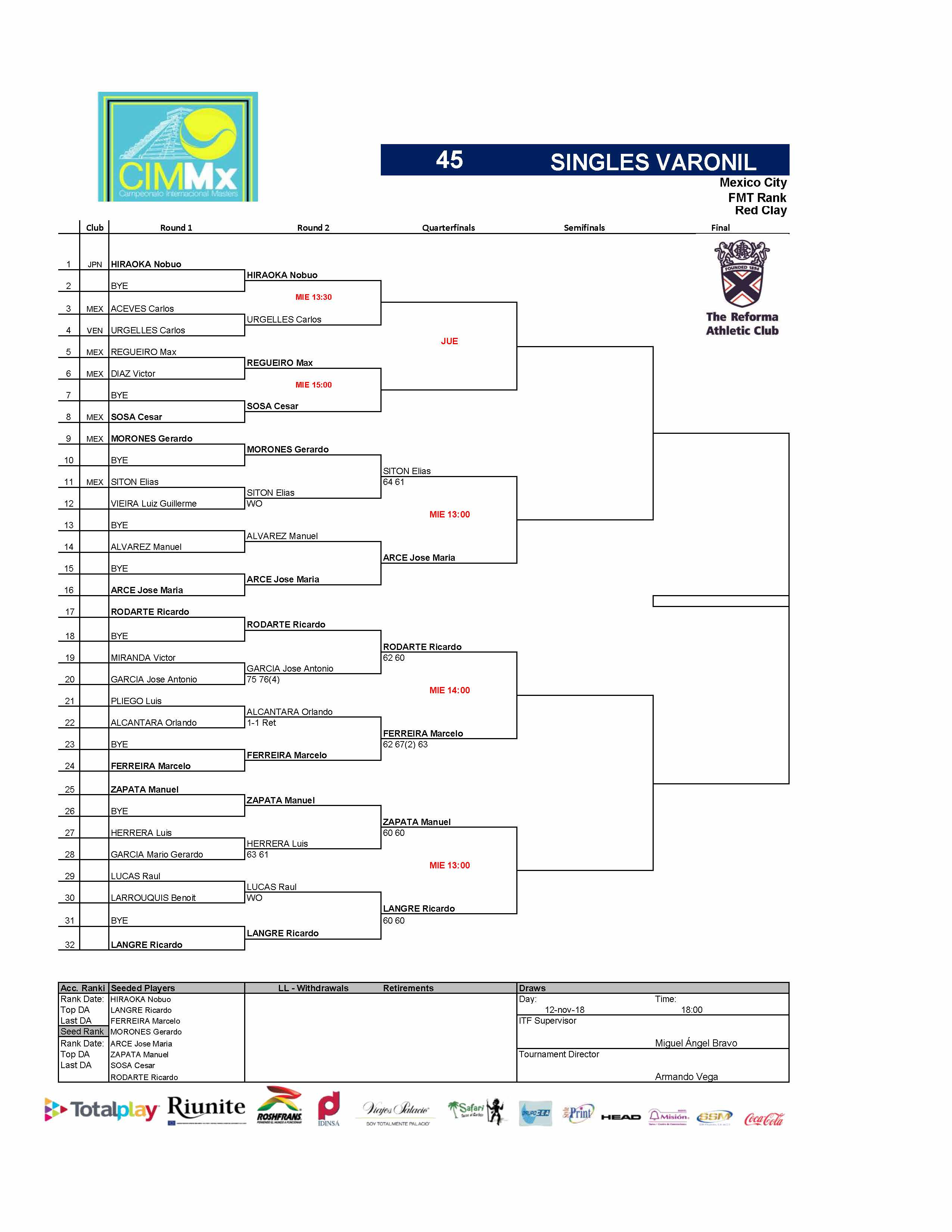 1 - Draws ITF Página 03-min