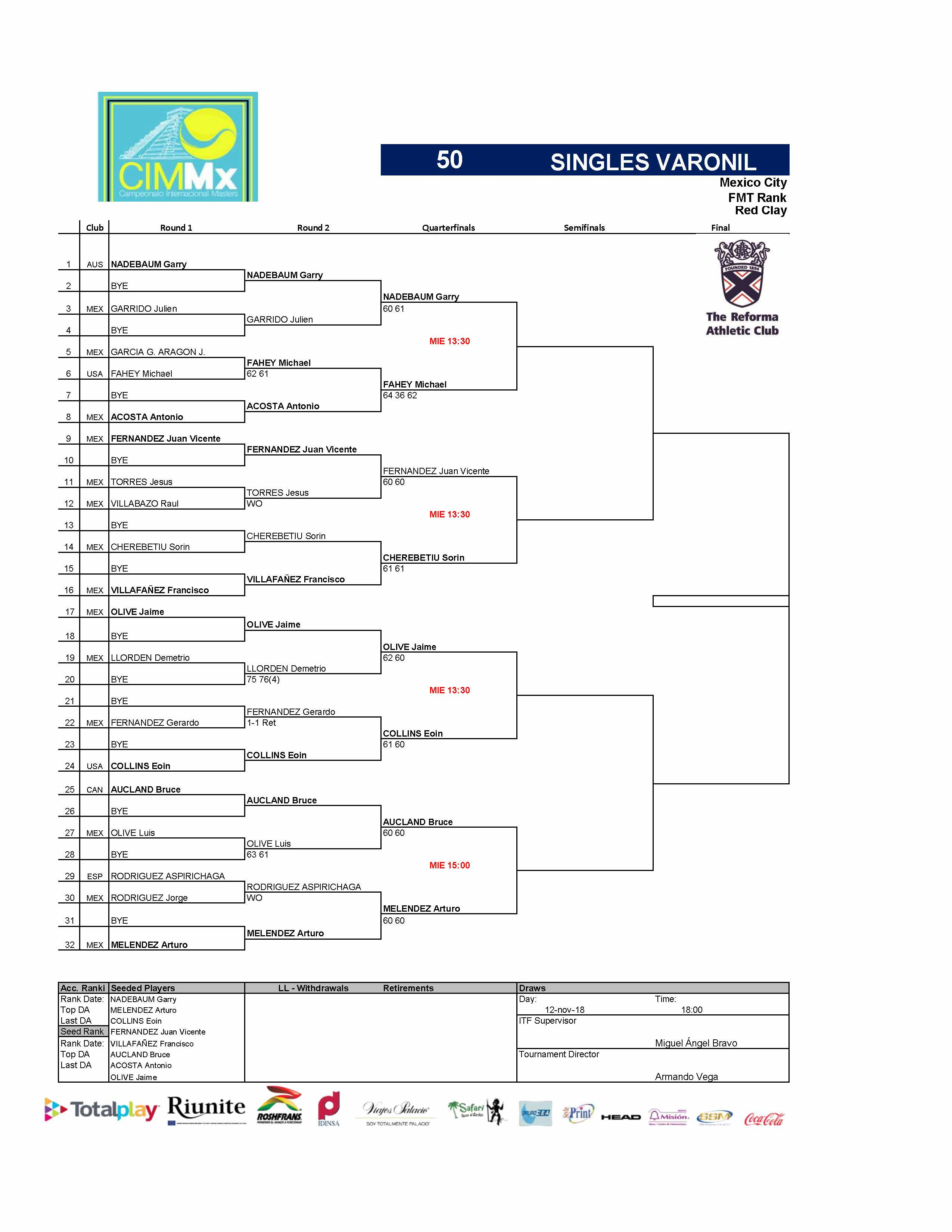 1 - Draws ITF Página 04-min