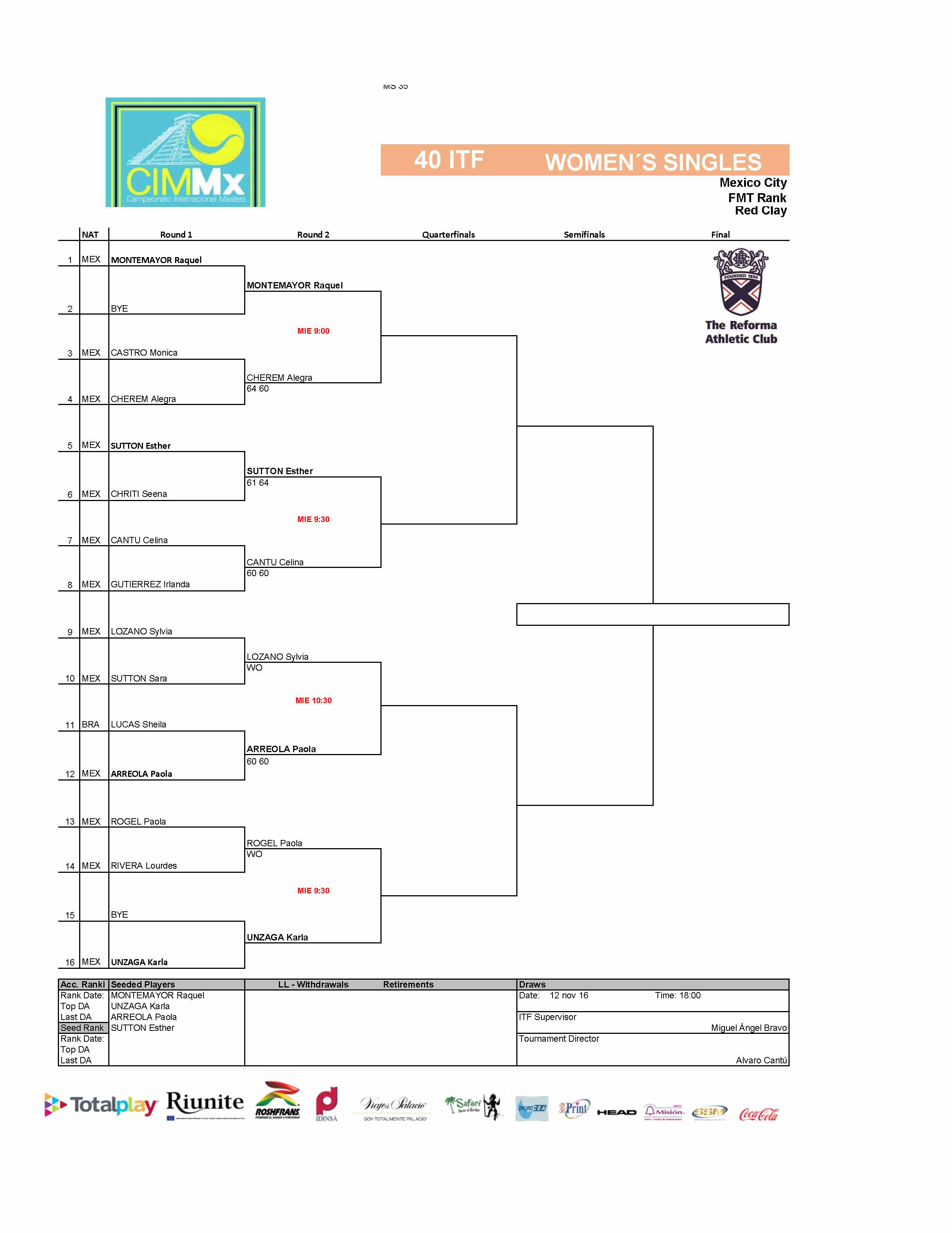 1 - Draws ITF Página 13-min