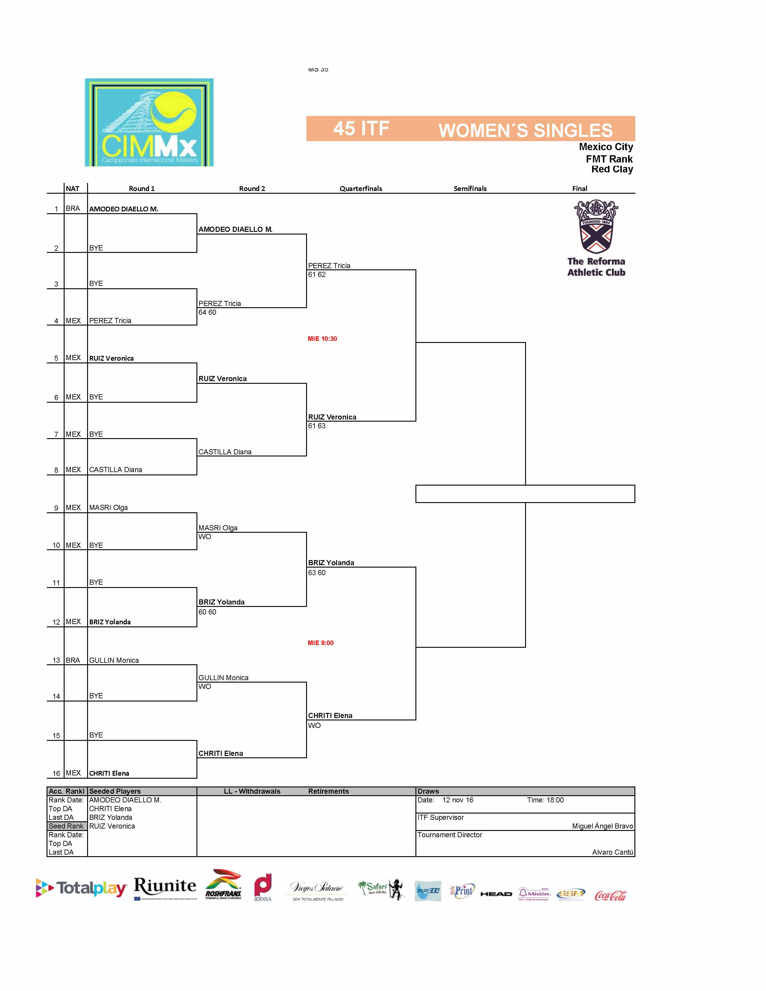 1 - Draws ITF Página 14-min