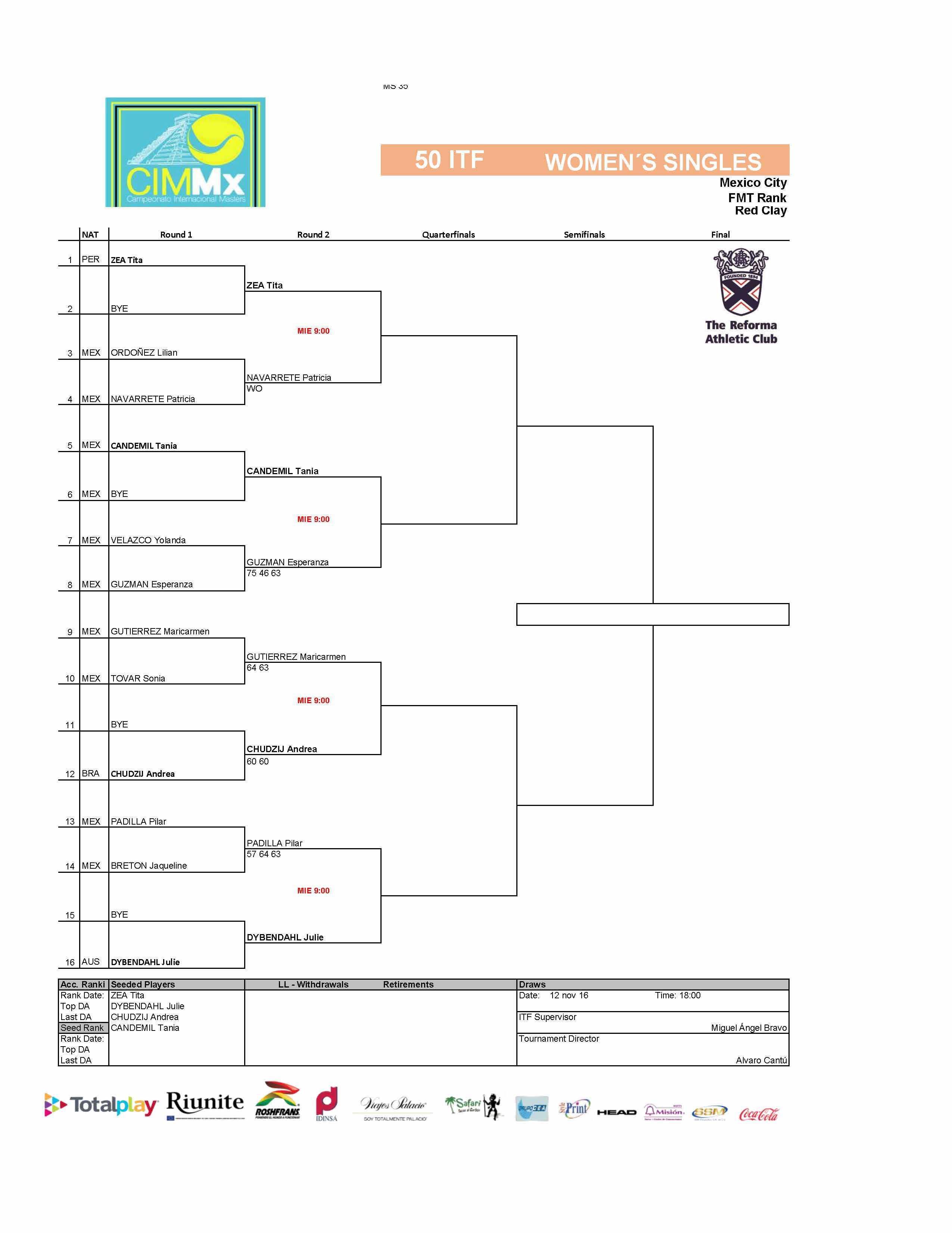 1 - Draws ITF Página 15-min