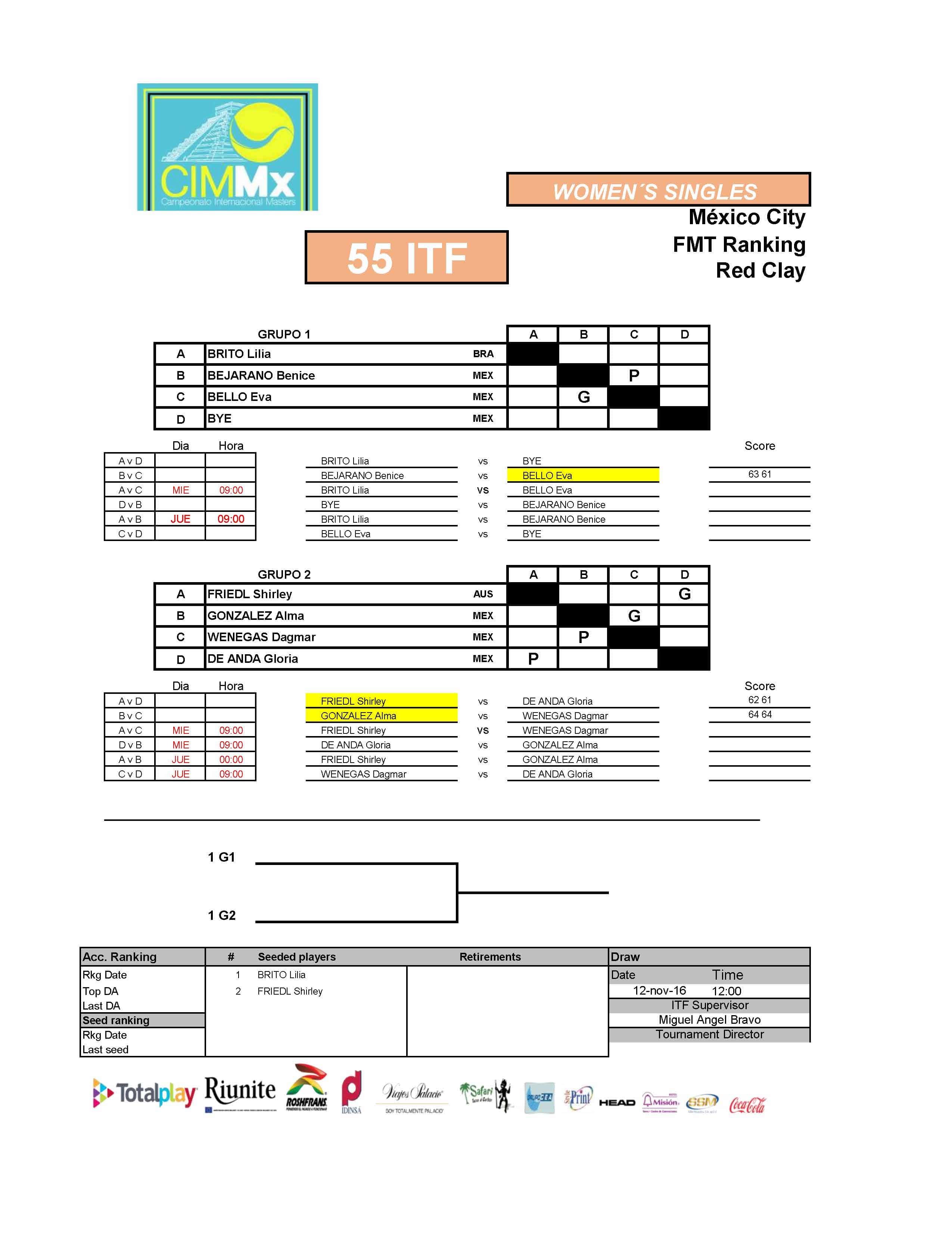 1 - Draws ITF Página 16-min