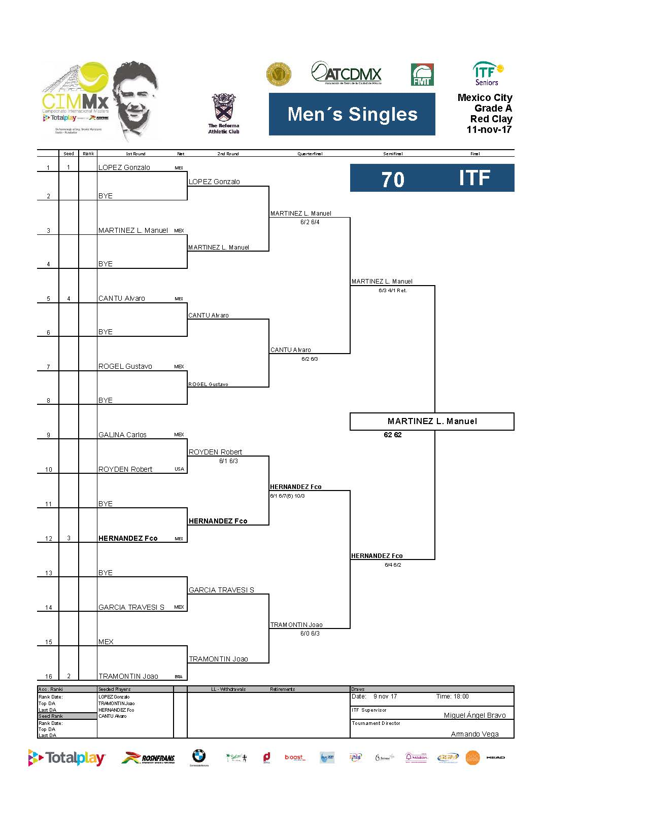 2   Draws ITF Página 14