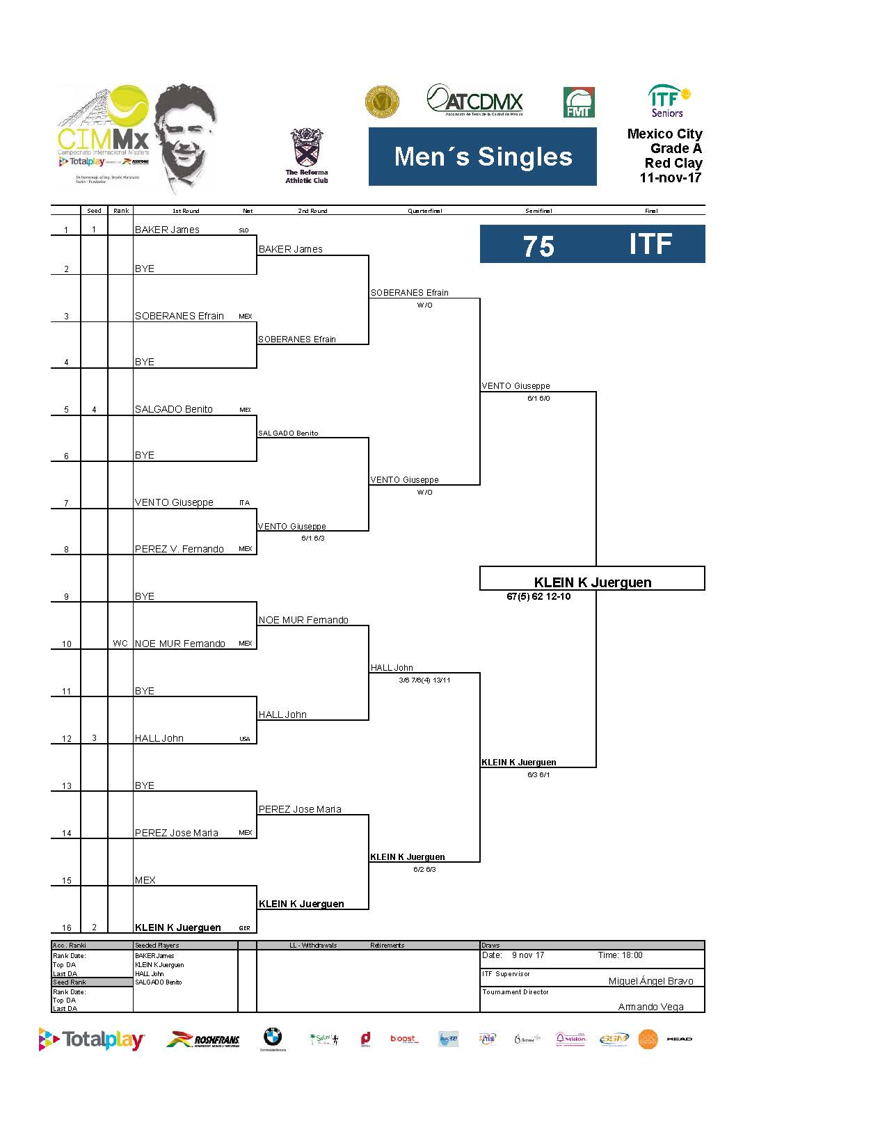 2   Draws ITF Página 15