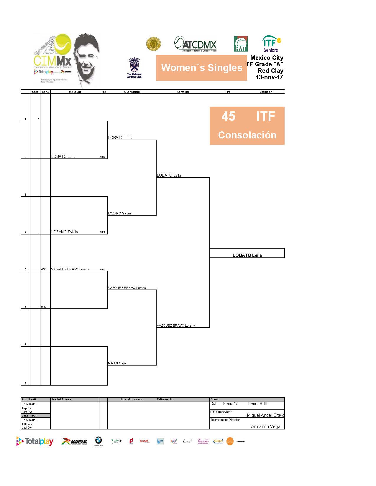 2   Draws ITF Página 18