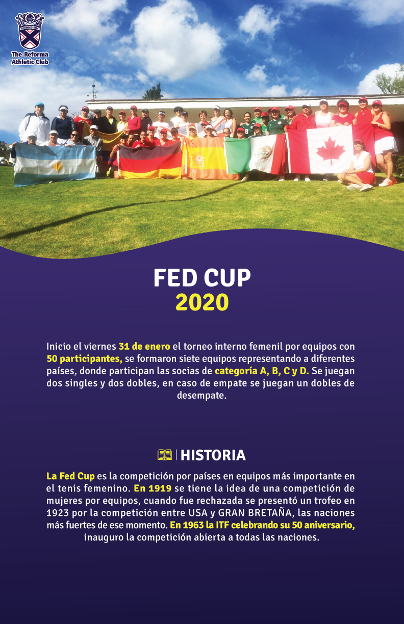 Resena-Fed-Cup-2020